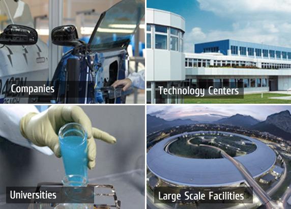 Novadep Target Sectors